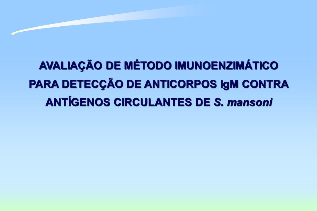 AVALIAÇÃO DE MÉTODO IMUNOENZIMÁTICO PARA DETECÇÃO DE ANTICORPOS IgM CONTRA ANTÍGENOS CIRCULANTES DE S.