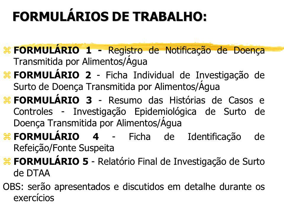 FORMULÁRIOS DE TRABALHO: