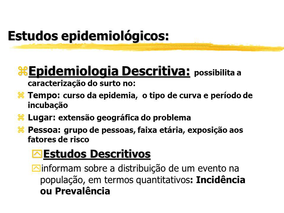 Estudos epidemiológicos: