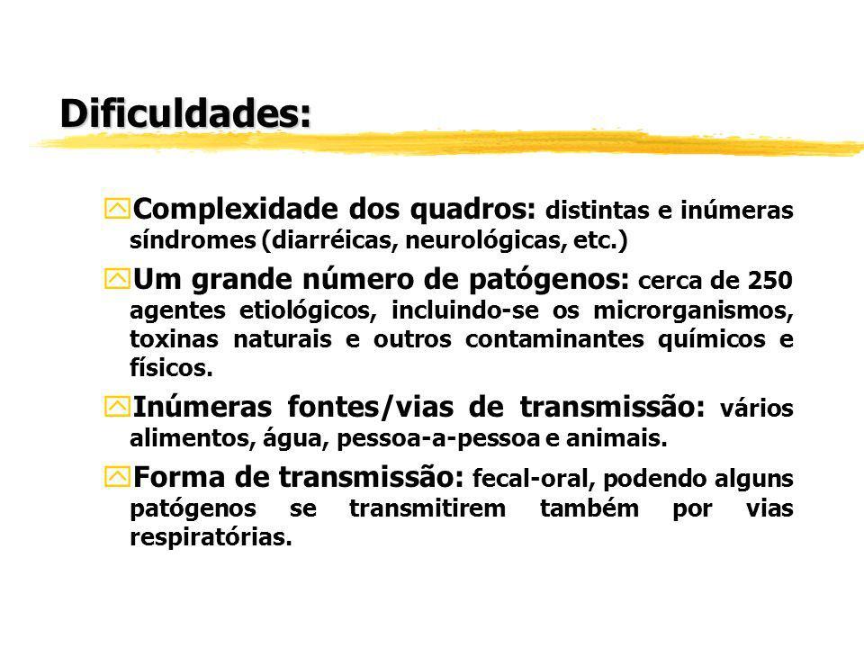 Dificuldades: Complexidade dos quadros: distintas e inúmeras síndromes (diarréicas, neurológicas, etc.)