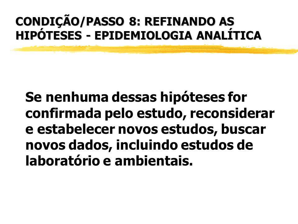 CONDIÇÃO/PASSO 8: REFINANDO AS HIPÓTESES - EPIDEMIOLOGIA ANALÍTICA