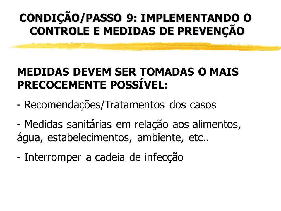 CONDIÇÃO/PASSO 9: IMPLEMENTANDO O CONTROLE E MEDIDAS DE PREVENÇÃO
