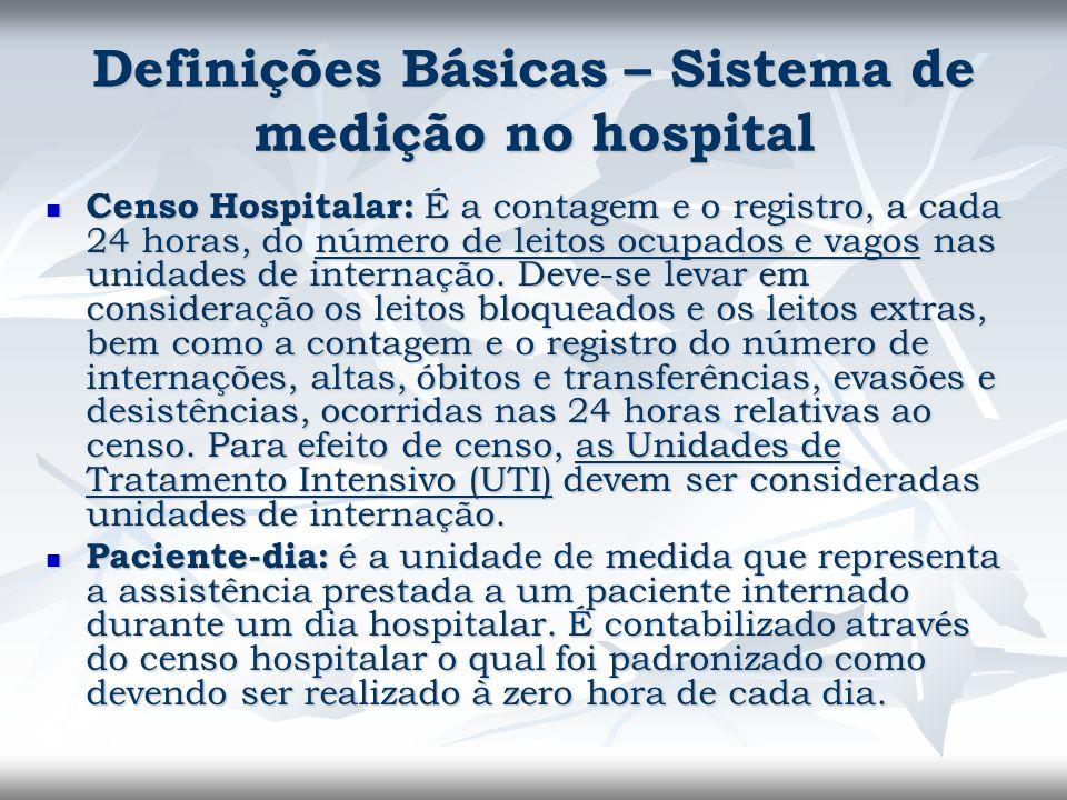 Definições Básicas – Sistema de medição no hospital