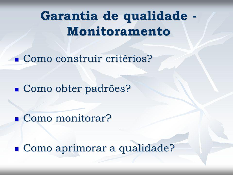 Garantia de qualidade - Monitoramento