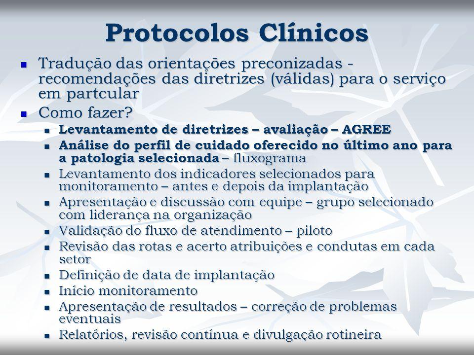 Protocolos Clínicos Tradução das orientações preconizadas - recomendações das diretrizes (válidas) para o serviço em partcular.
