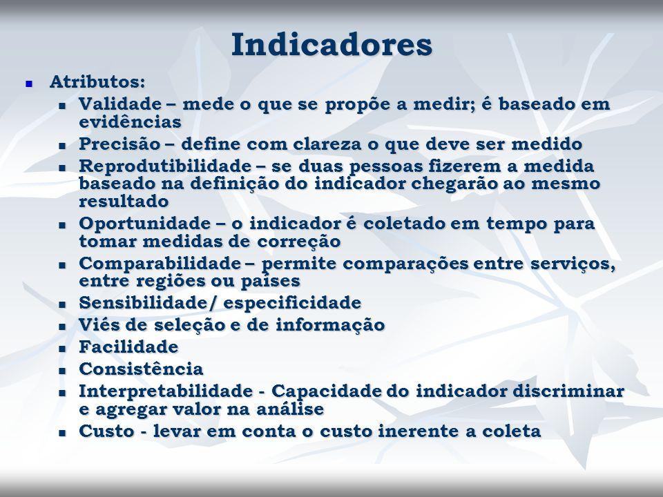 Indicadores Atributos: