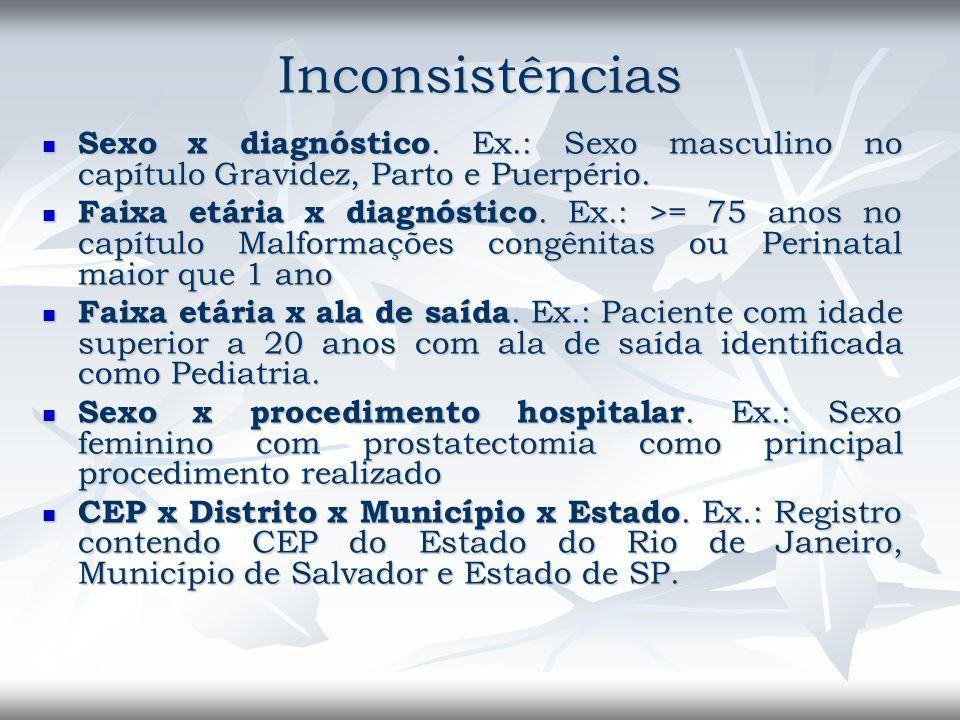 Inconsistências Sexo x diagnóstico. Ex.: Sexo masculino no capítulo Gravidez, Parto e Puerpério.