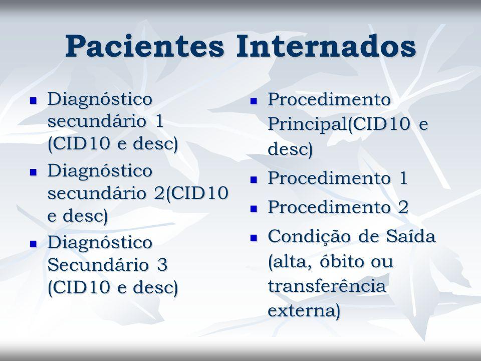Pacientes Internados Diagnóstico secundário 1 (CID10 e desc)