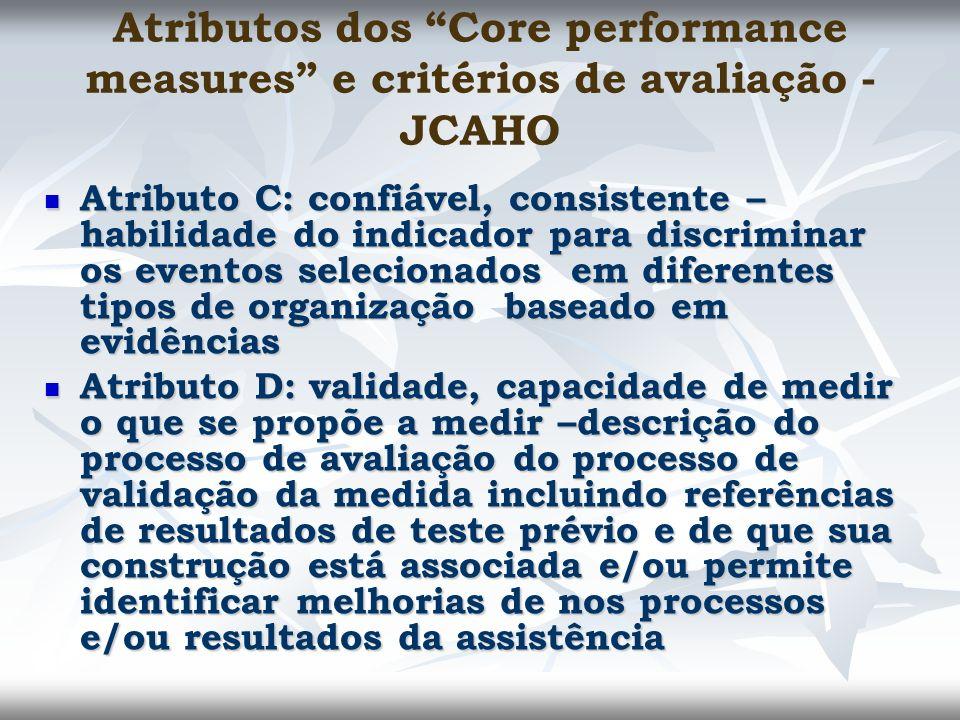 Atributos dos Core performance measures e critérios de avaliação - JCAHO