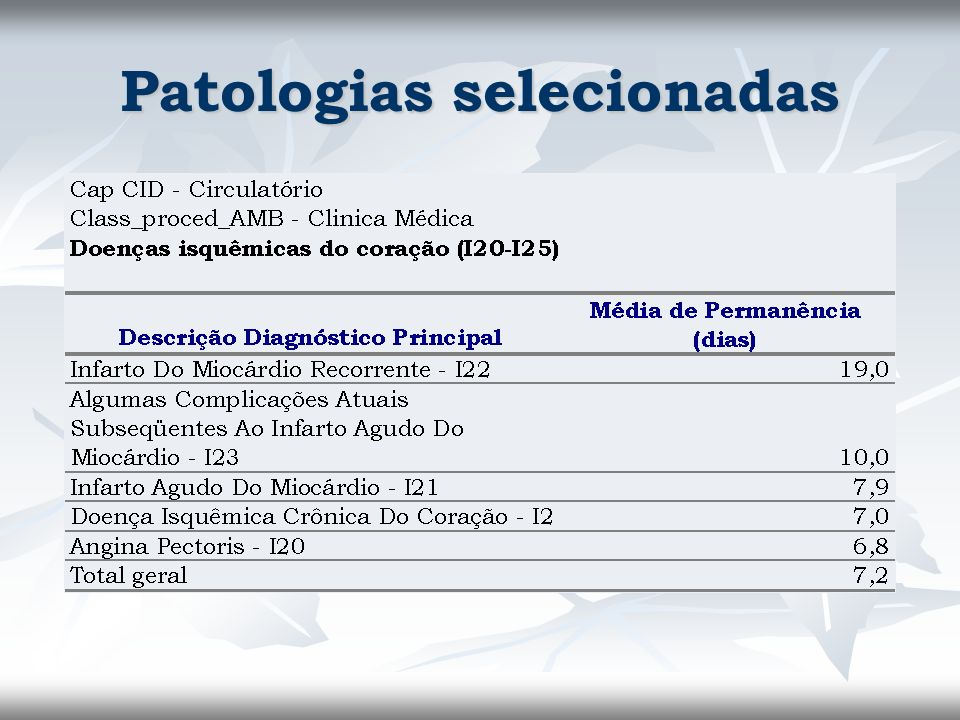 Patologias selecionadas