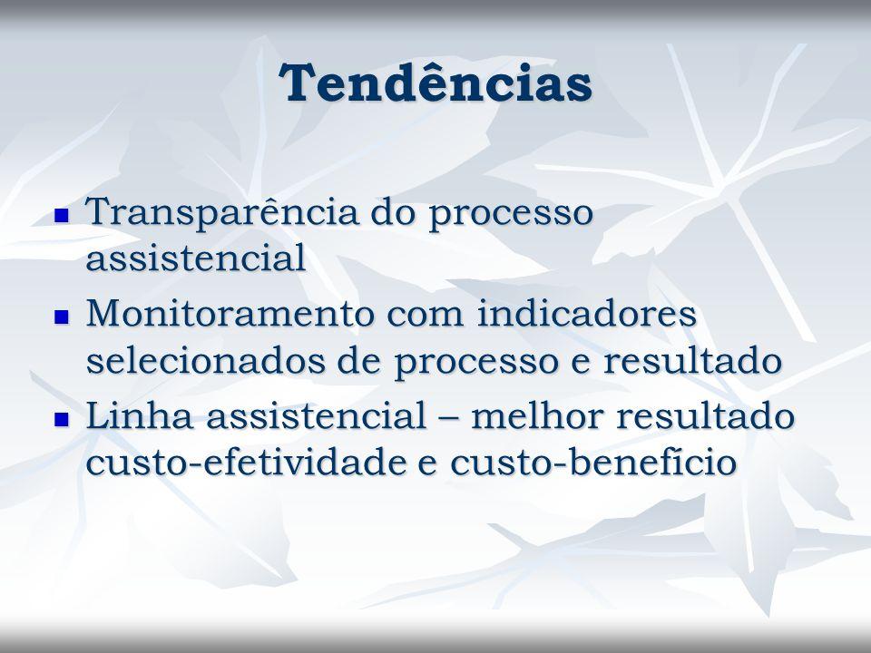 Tendências Transparência do processo assistencial