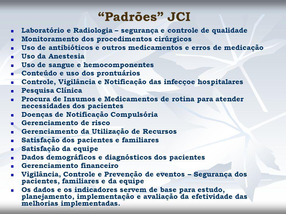 Padrões JCI Laboratório e Radiologia – segurança e controle de qualidade. Monitoramento dos procedimentos cirúrgicos.