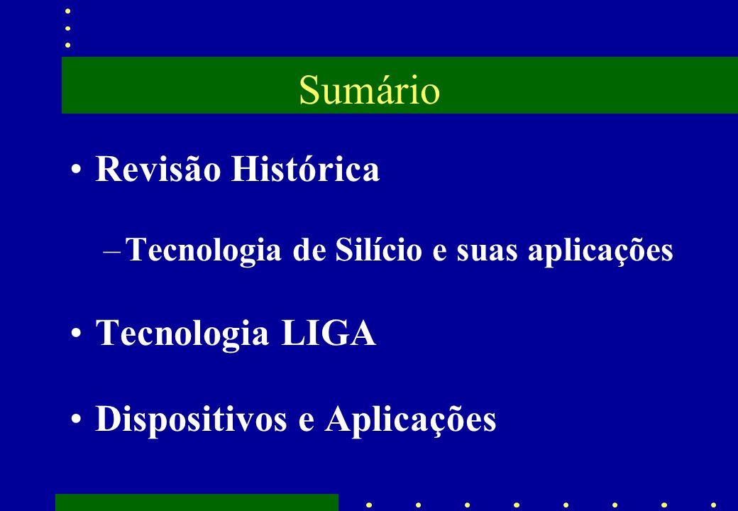 Sumário Revisão Histórica Tecnologia LIGA Dispositivos e Aplicações