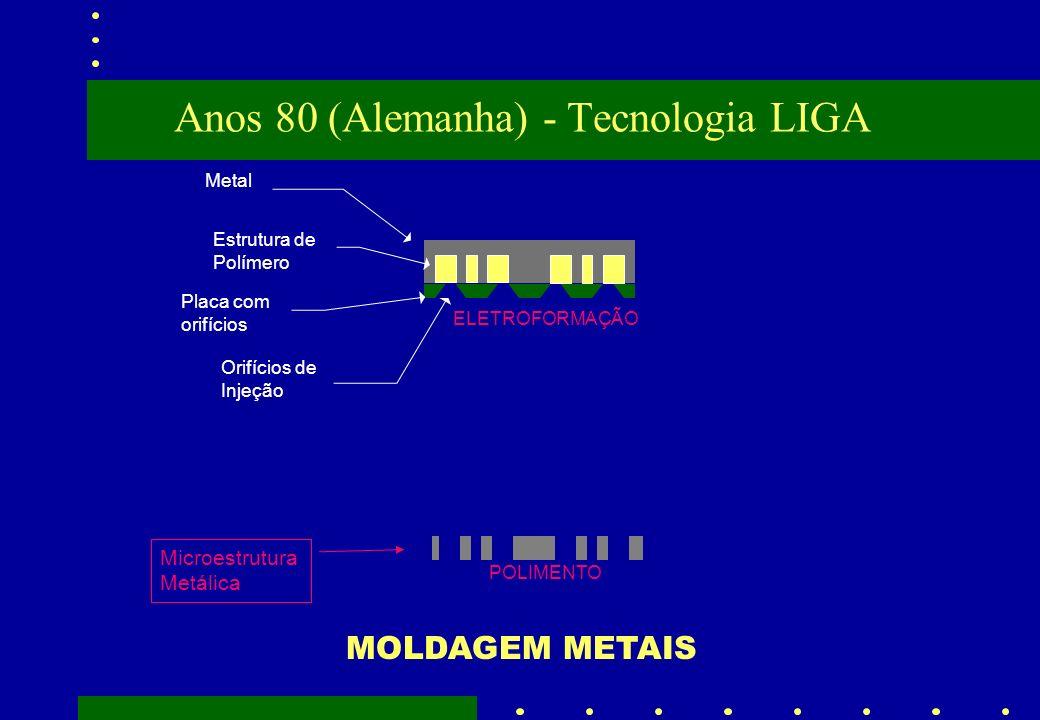 Anos 80 (Alemanha) - Tecnologia LIGA