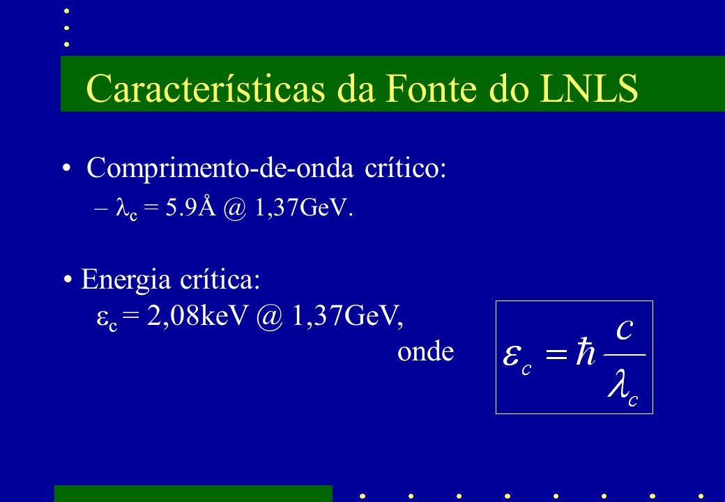Características da Fonte do LNLS