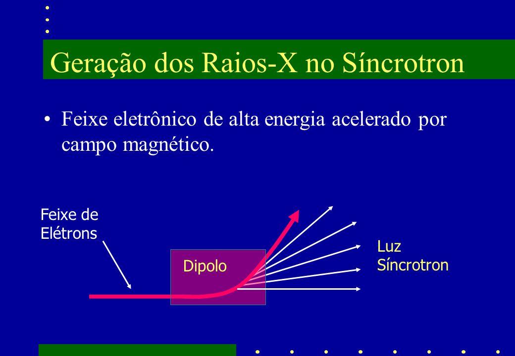 Geração dos Raios-X no Síncrotron