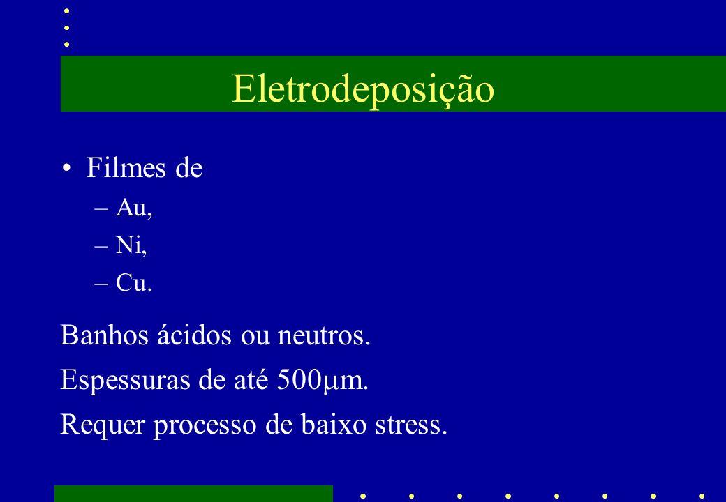Eletrodeposição Filmes de Banhos ácidos ou neutros.