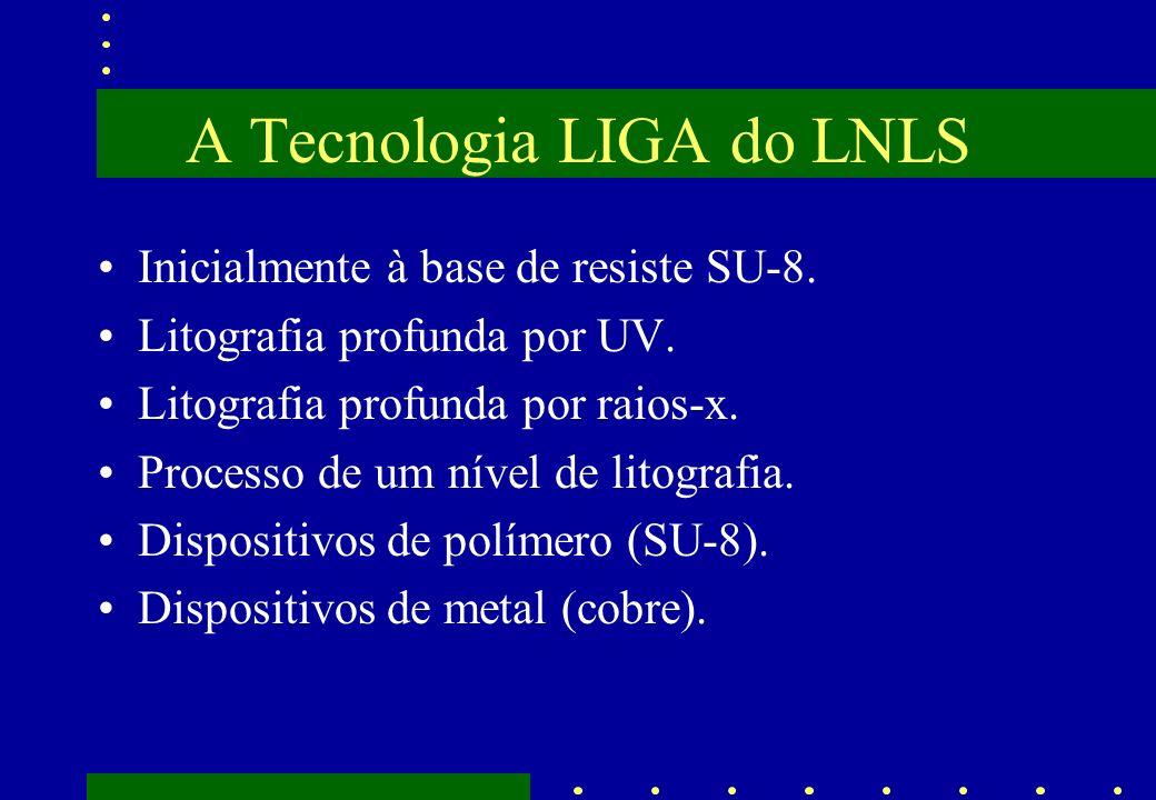 A Tecnologia LIGA do LNLS