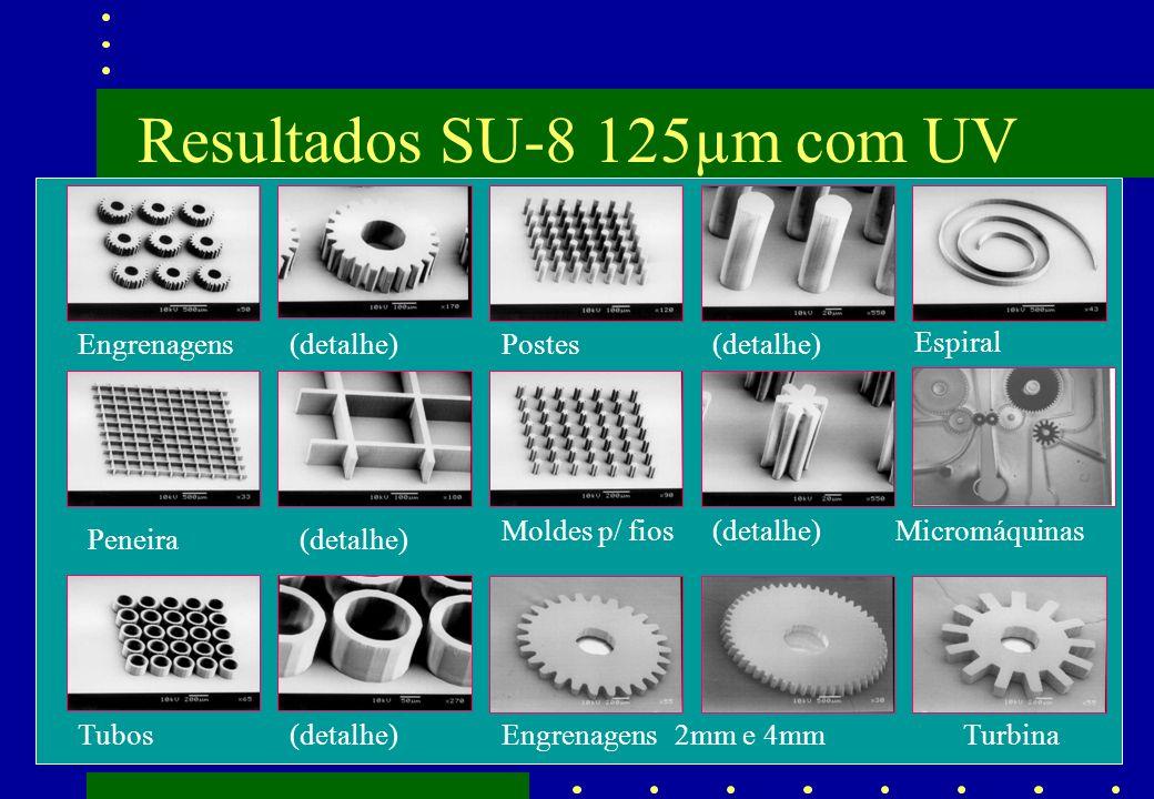 Resultados SU-8 125µm com UV