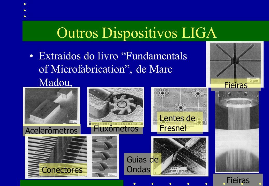 Outros Dispositivos LIGA