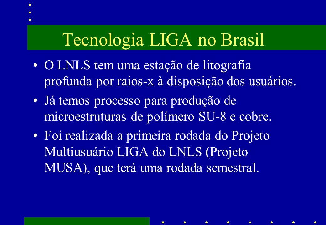 Tecnologia LIGA no Brasil