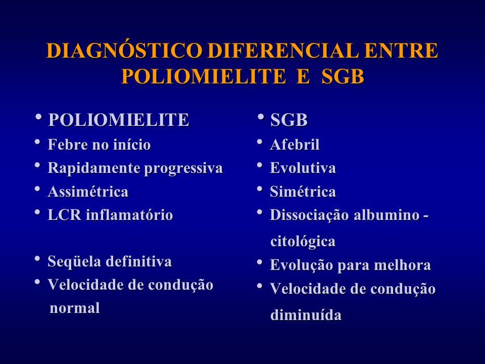 DIAGNÓSTICO DIFERENCIAL ENTRE POLIOMIELITE E SGB