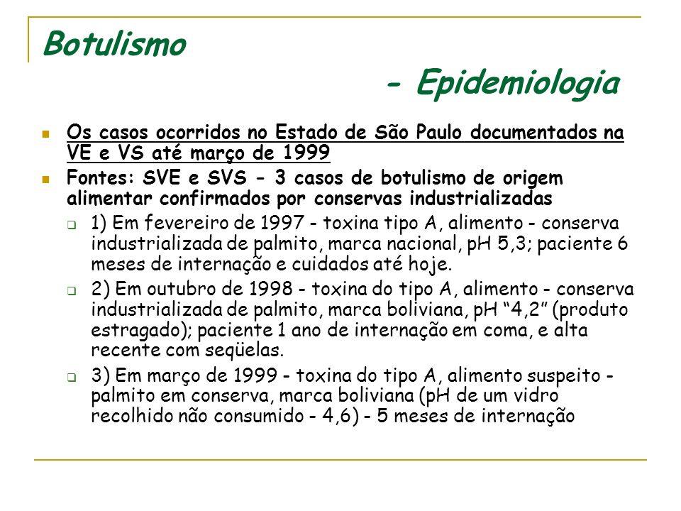 Botulismo - Epidemiologia