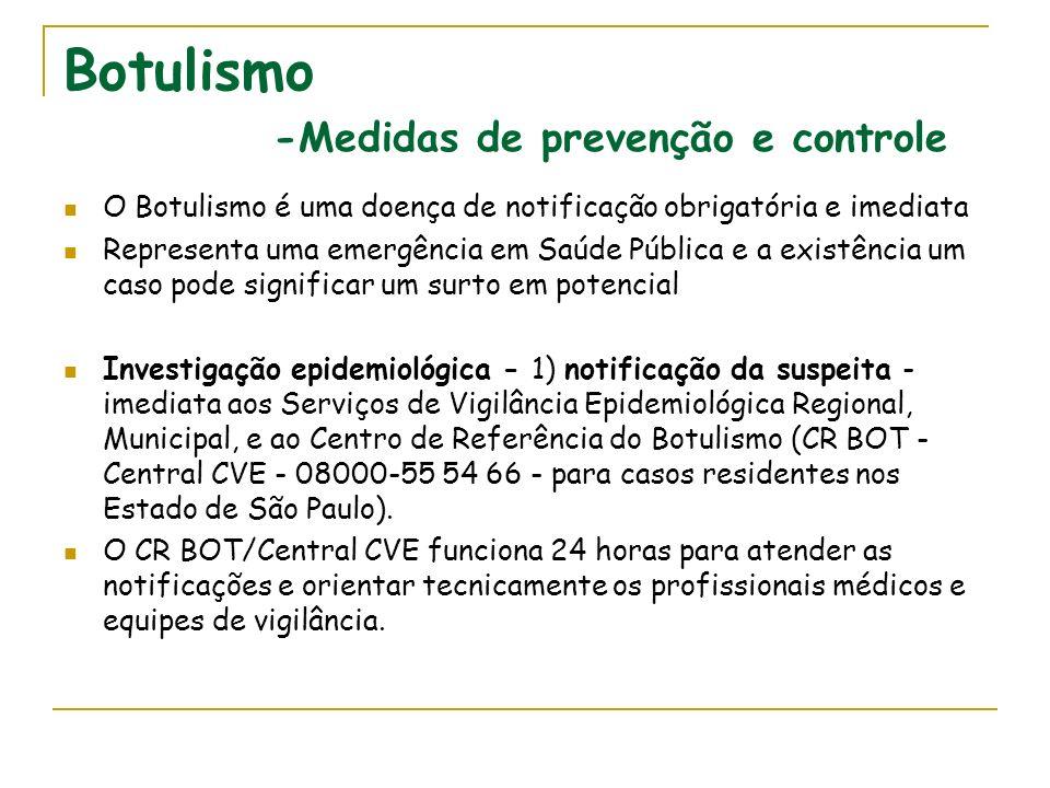 Botulismo -Medidas de prevenção e controle