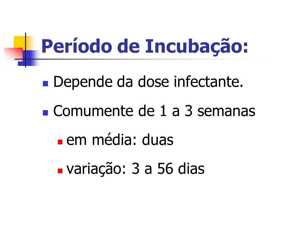 Período de Incubação: Depende da dose infectante.