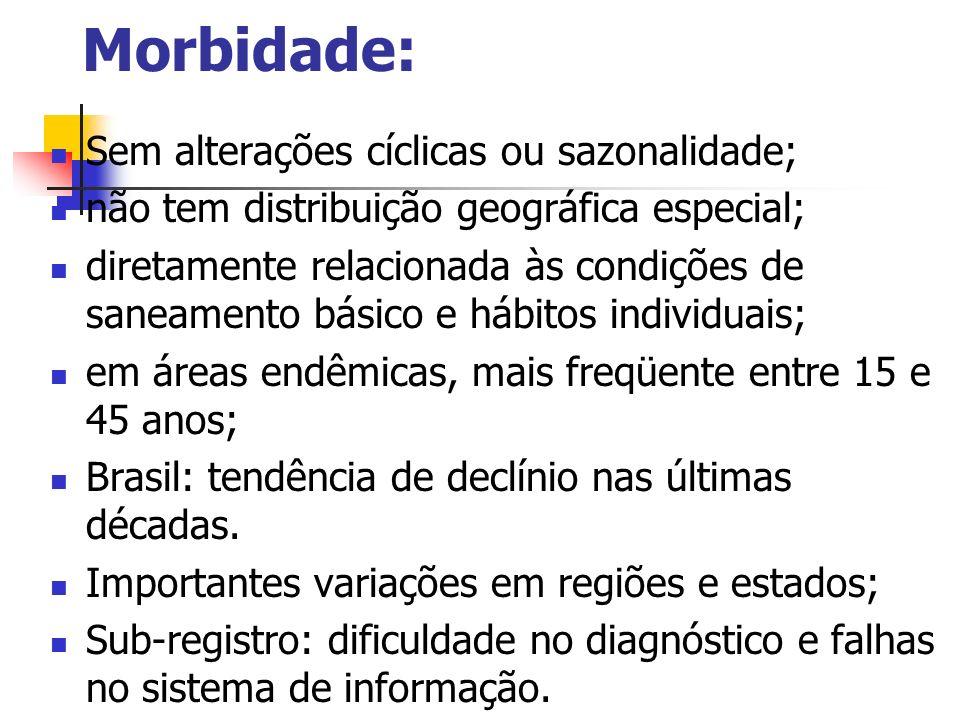 Morbidade: Sem alterações cíclicas ou sazonalidade;