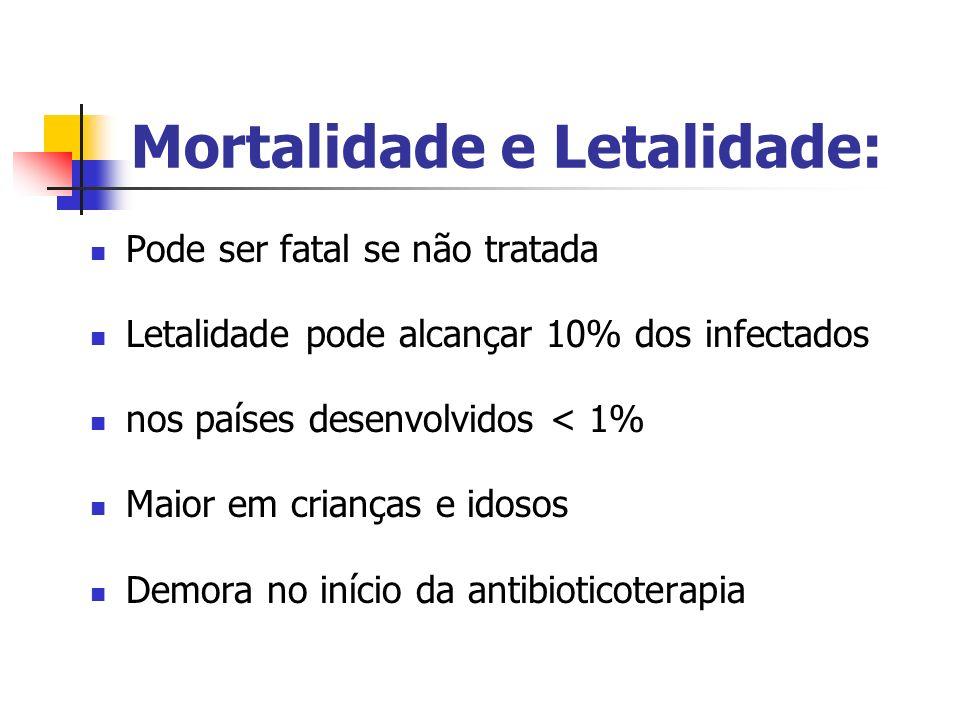 Mortalidade e Letalidade: