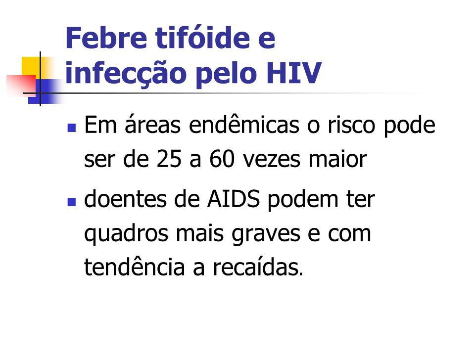 Febre tifóide e infecção pelo HIV