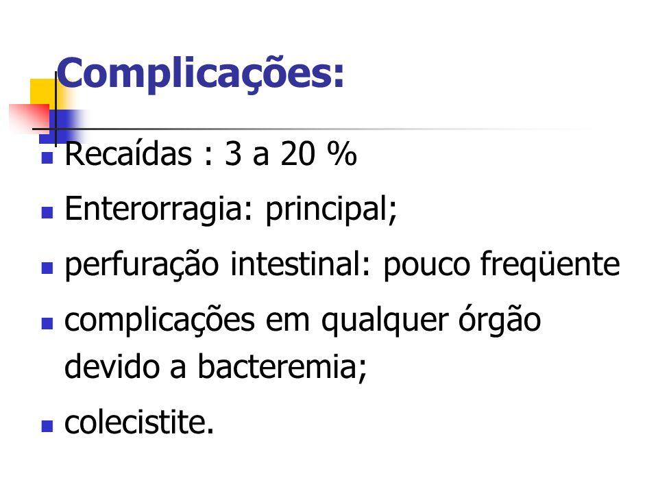 Complicações: Recaídas : 3 a 20 % Enterorragia: principal;