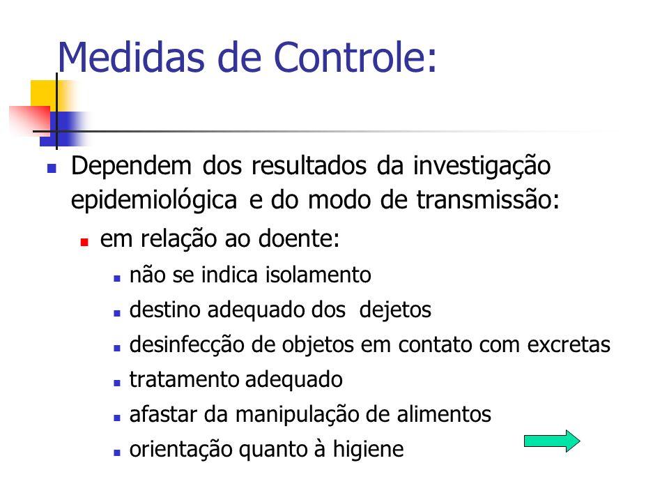 Medidas de Controle: Dependem dos resultados da investigação epidemiológica e do modo de transmissão: