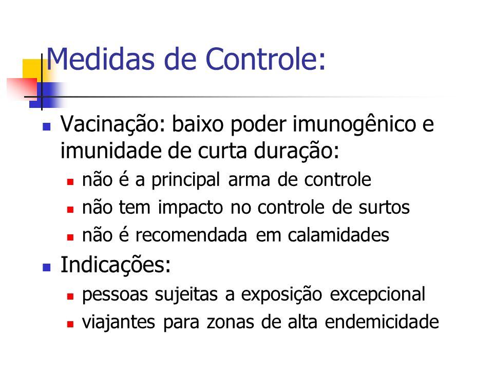 Medidas de Controle: Vacinação: baixo poder imunogênico e imunidade de curta duração: não é a principal arma de controle.
