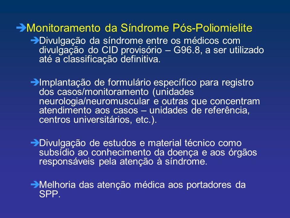 Monitoramento da Síndrome Pós-Poliomielite