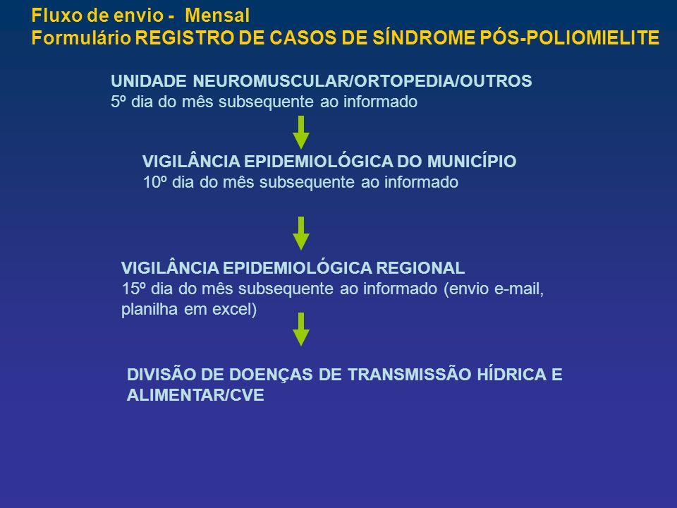 Formulário REGISTRO DE CASOS DE SÍNDROME PÓS-POLIOMIELITE