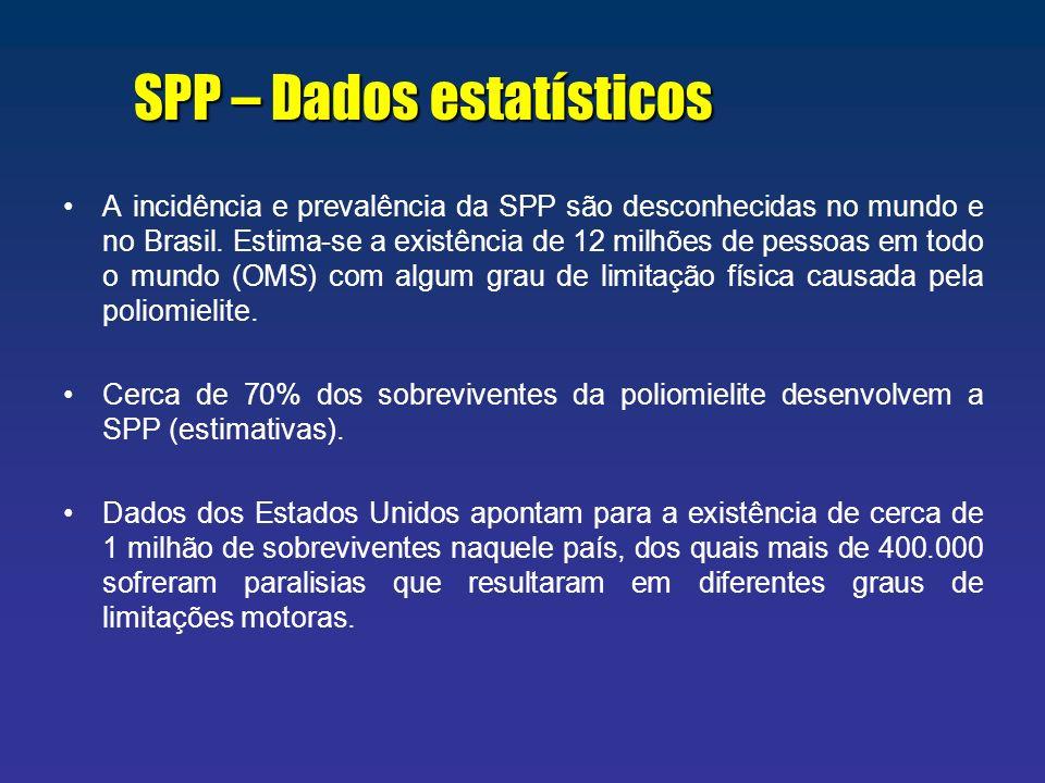 SPP – Dados estatísticos