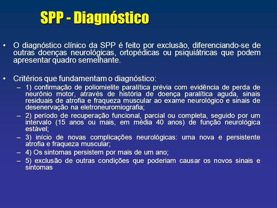 SPP - Diagnóstico
