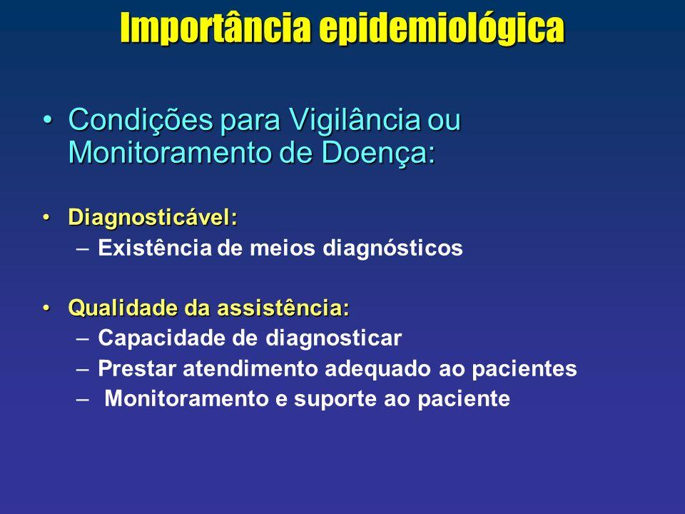Importância epidemiológica