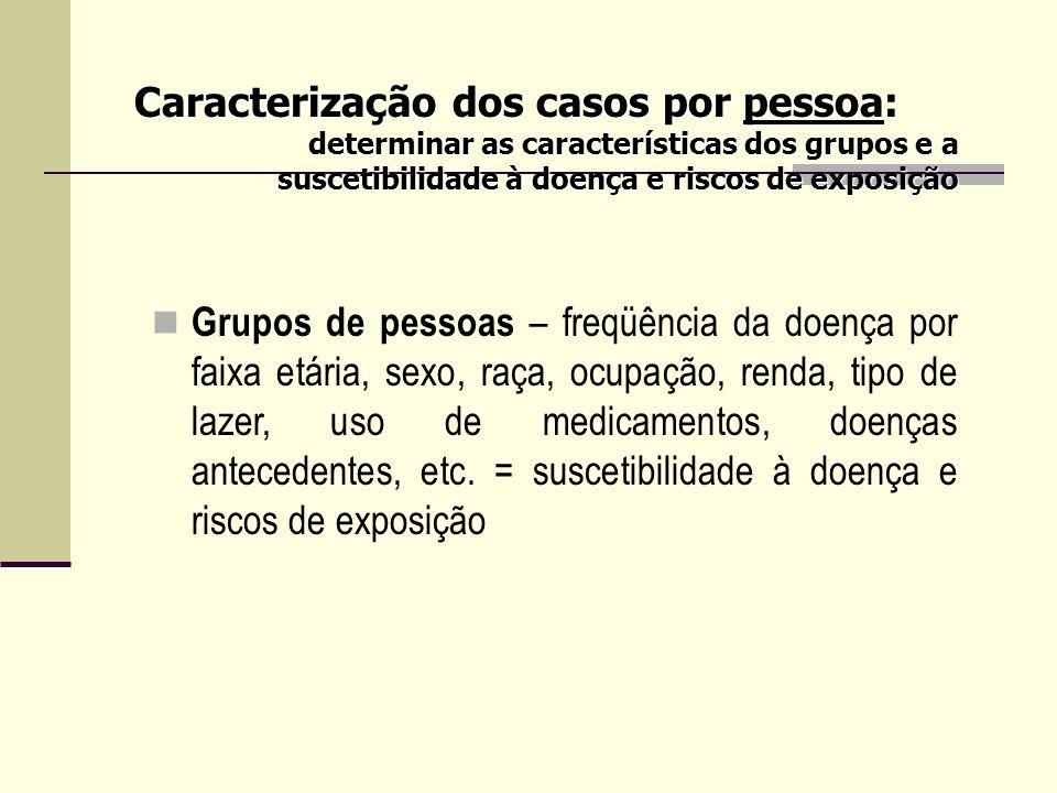 Caracterização dos casos por pessoa: