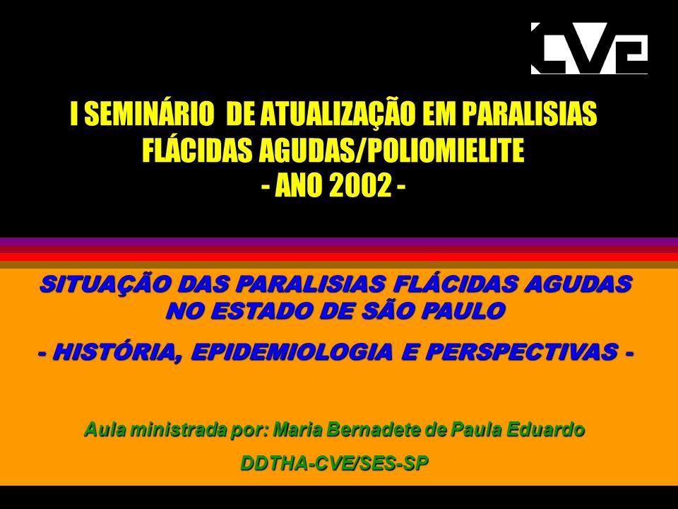 Aula ministrada por: Maria Bernadete de Paula Eduardo