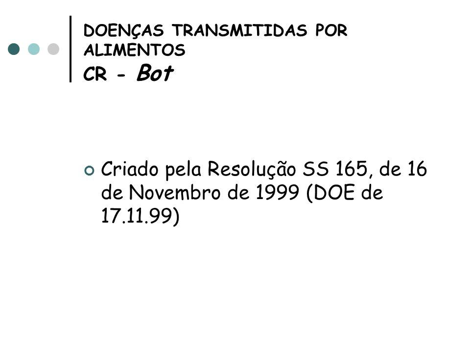 DOENÇAS TRANSMITIDAS POR ALIMENTOS CR - Bot