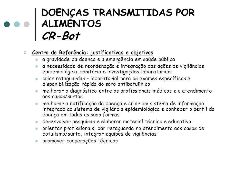 DOENÇAS TRANSMITIDAS POR ALIMENTOS CR-Bot