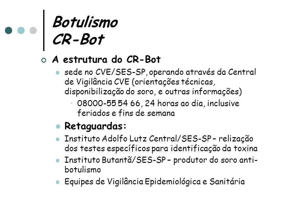 Botulismo CR-Bot A estrutura do CR-Bot Retaguardas: