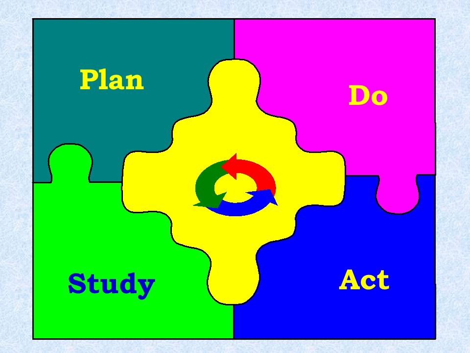Plan Do Act Study