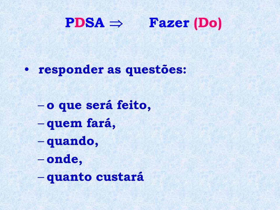 PDSA  Fazer (Do) responder as questões: o que será feito, quem fará,