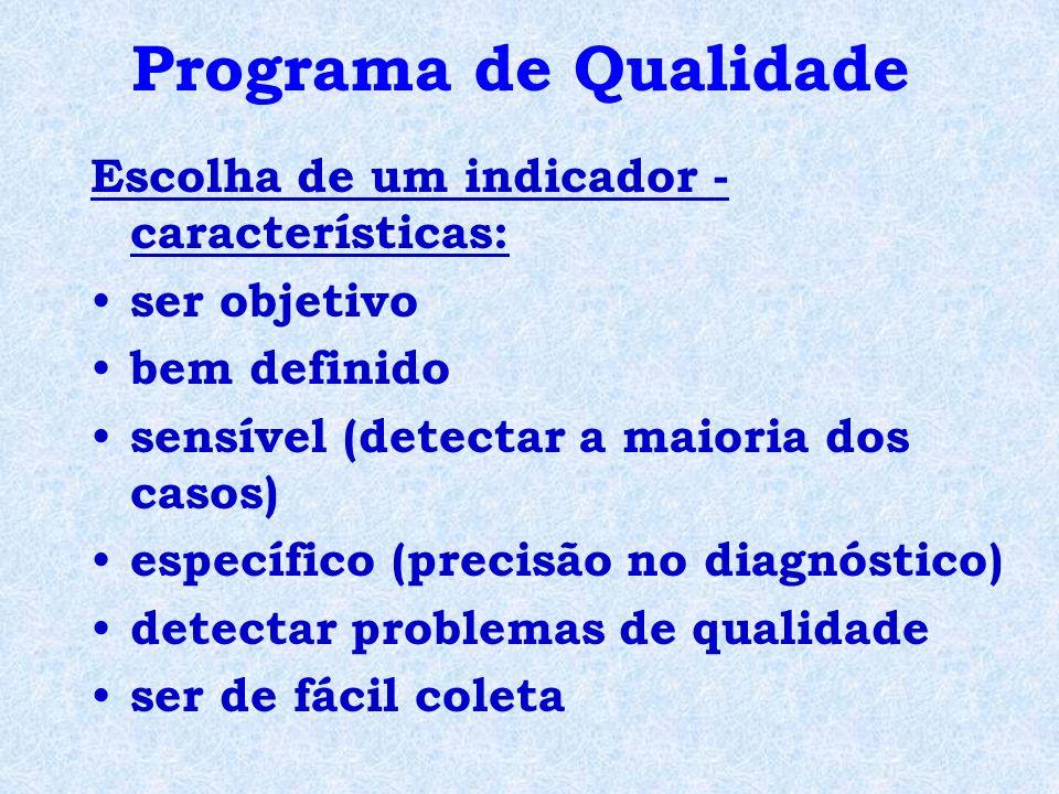 Programa de Qualidade Escolha de um indicador - características: