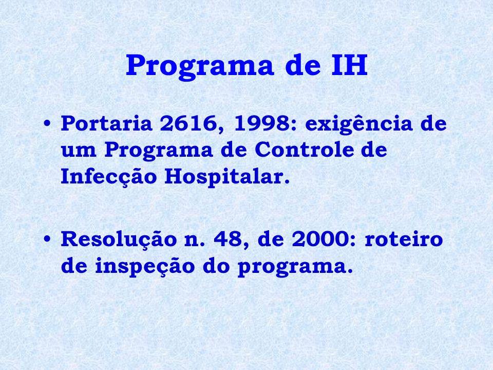Programa de IH Portaria 2616, 1998: exigência de um Programa de Controle de Infecção Hospitalar.