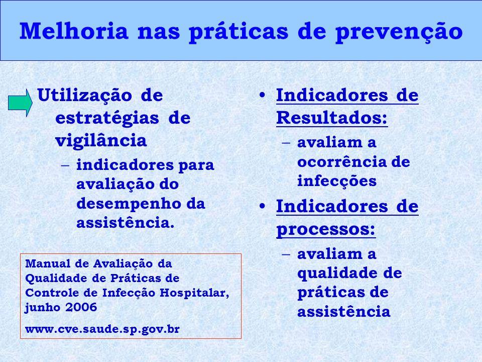 Melhoria nas práticas de prevenção